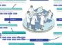 Sécurité des soins : un guide pour éviter les erreurs et accidents médicaux