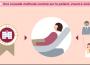 Le patient traceur : améliorer la qualité des soins