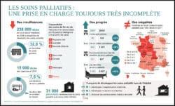infographie_soins_palliatifs_ok