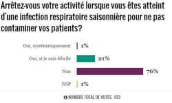 media_sondage