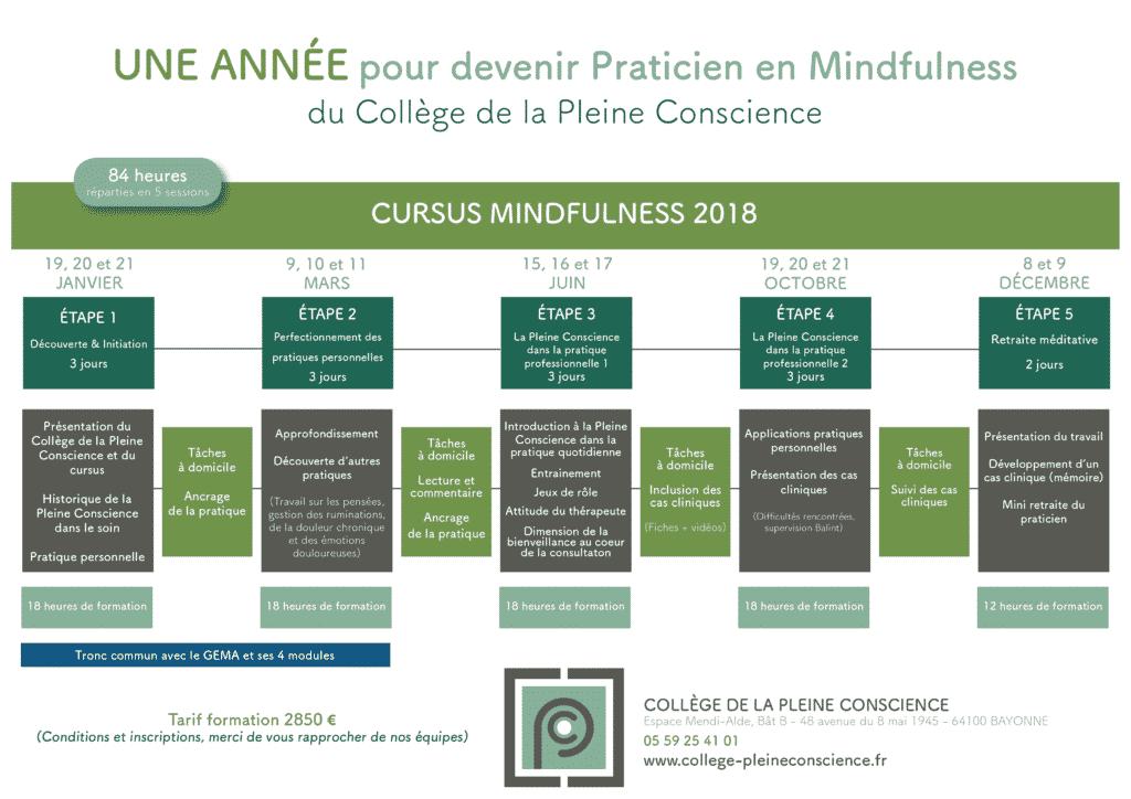 Devenez praticien en Mindfulness - Cursus de Méditation en pleine conscience