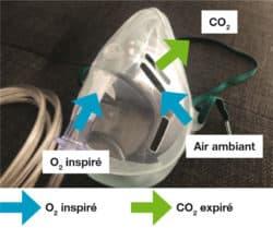 masque à oxygène O2