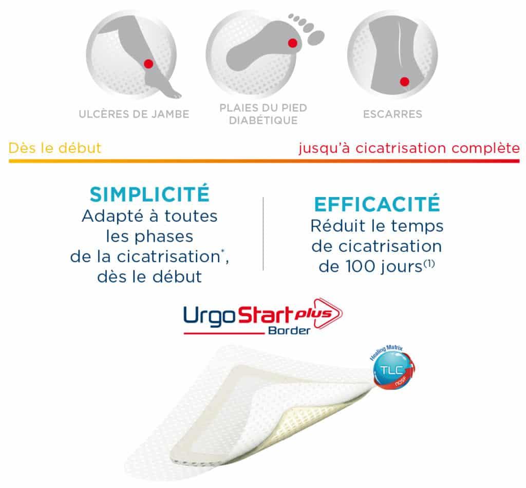 UrgoStart PLus Border Ulcères de jambe escarres plaies du pied diabetique